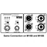 Turbosound MILAN M18B вид приборной панели